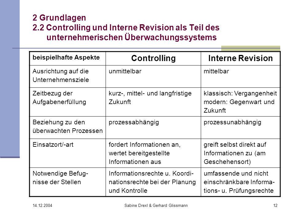 14.12.2004 Sabine Drexl & Gerhard Glissmann12 2 Grundlagen 2.2 Controlling und Interne Revision als Teil des unternehmerischen Überwachungssystems bei