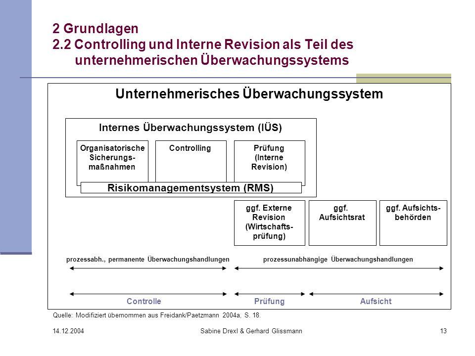 14.12.2004 Sabine Drexl & Gerhard Glissmann13 2 Grundlagen 2.2 Controlling und Interne Revision als Teil des unternehmerischen Überwachungssystems Unt