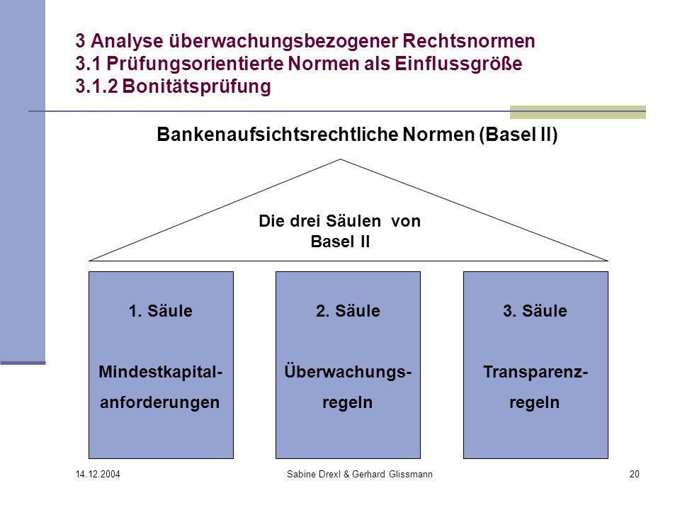 14.12.2004 Sabine Drexl & Gerhard Glissmann20 3 Analyse überwachungsbezogener Rechtsnormen 3.1 Prüfungsorientierte Normen als Einflussgröße 3.1.2 Boni
