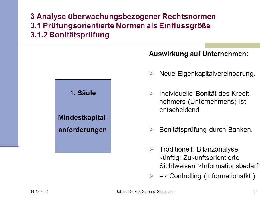 14.12.2004 Sabine Drexl & Gerhard Glissmann21 3 Analyse überwachungsbezogener Rechtsnormen 3.1 Prüfungsorientierte Normen als Einflussgröße 3.1.2 Boni