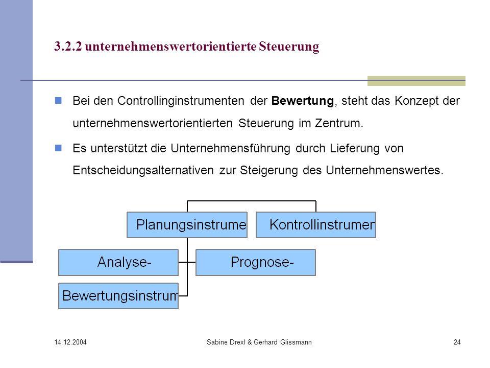 14.12.2004 Sabine Drexl & Gerhard Glissmann24 3.2.2 unternehmenswertorientierte Steuerung Bei den Controllinginstrumenten der Bewertung, steht das Kon