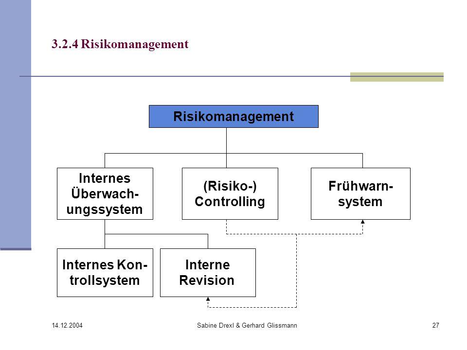 14.12.2004 Sabine Drexl & Gerhard Glissmann27 3.2.4 Risikomanagement Risikomanagement (Risiko-) Controlling Internes Überwach- ungssystem Frühwarn- sy