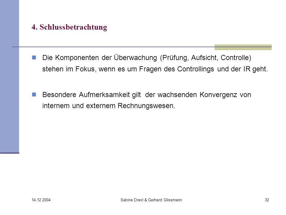 14.12.2004 Sabine Drexl & Gerhard Glissmann32 4. Schlussbetrachtung Die Komponenten der Überwachung (Prüfung, Aufsicht, Controlle) stehen im Fokus, we