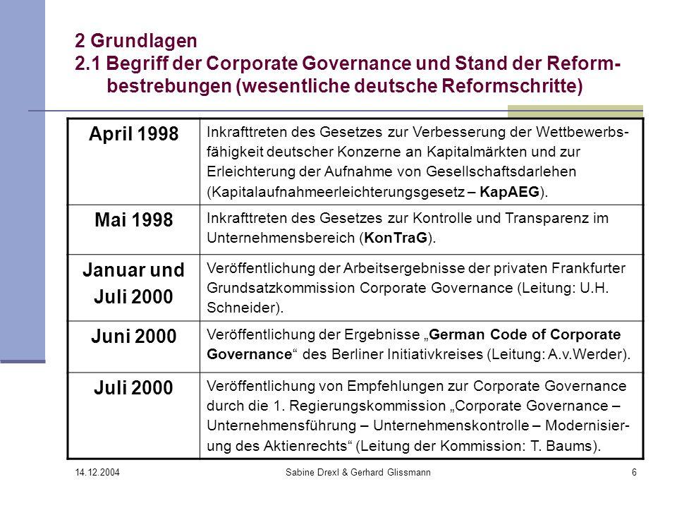 14.12.2004 Sabine Drexl & Gerhard Glissmann6 2 Grundlagen 2.1 Begriff der Corporate Governance und Stand der Reform- bestrebungen (wesentliche deutsch