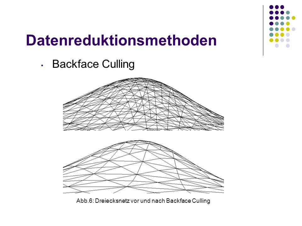 Datenreduktionsmethoden Abb.6: Dreiecksnetz vor und nach Backface Culling Backface Culling