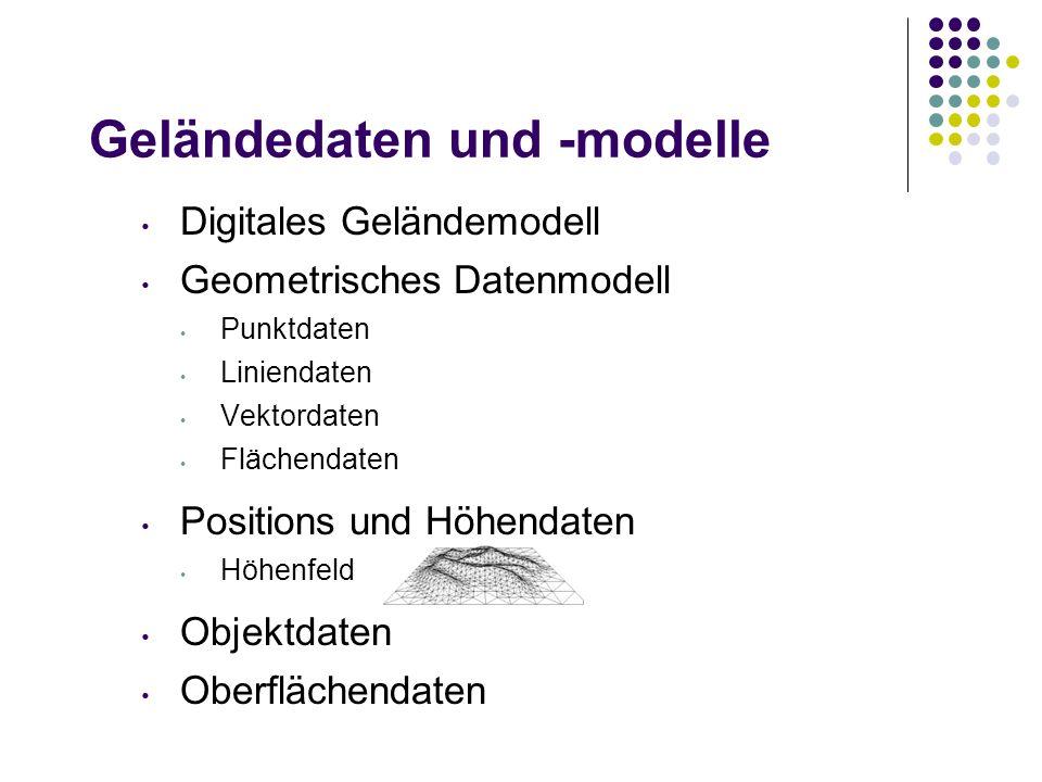 Geländedaten und -modelle Digitales Geländemodell Geometrisches Datenmodell Punktdaten Liniendaten Vektordaten Flächendaten Positions und Höhendaten H
