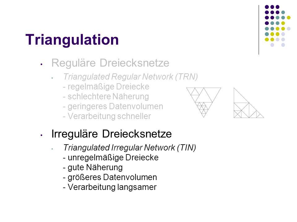 Triangulation Reguläre Dreiecksnetze Triangulated Regular Network (TRN) - regelmäßige Dreiecke - schlechtere Näherung - geringeres Datenvolumen - Verarbeitung schneller Irreguläre Dreiecksnetze Triangulated Irregular Network (TIN) - unregelmäßige Dreiecke - gute Näherung - größeres Datenvolumen - Verarbeitung langsamer