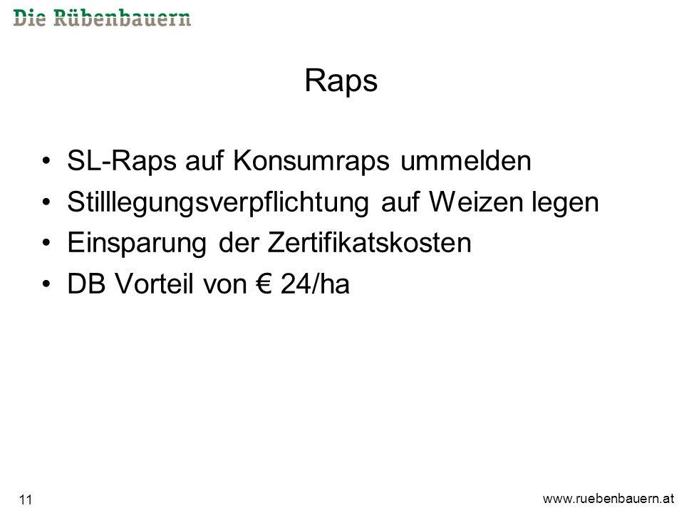 www.ruebenbauern.at 11 Raps SL-Raps auf Konsumraps ummelden Stilllegungsverpflichtung auf Weizen legen Einsparung der Zertifikatskosten DB Vorteil von 24/ha