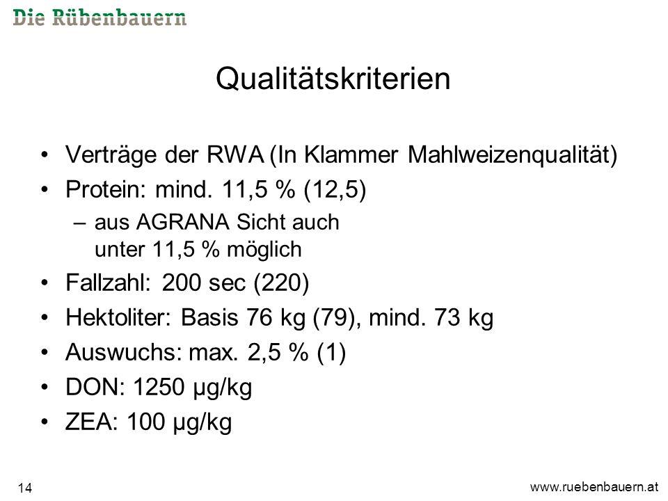 www.ruebenbauern.at 14 Qualitätskriterien Verträge der RWA (In Klammer Mahlweizenqualität) Protein: mind.
