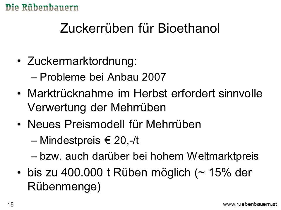 www.ruebenbauern.at 15 Zuckerrüben für Bioethanol Zuckermarktordnung: –Probleme bei Anbau 2007 Marktrücknahme im Herbst erfordert sinnvolle Verwertung der Mehrrüben Neues Preismodell für Mehrrüben –Mindestpreis 20,-/t –bzw.