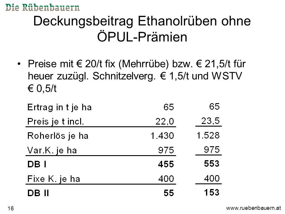 www.ruebenbauern.at 16 Deckungsbeitrag Ethanolrüben ohne ÖPUL-Prämien Preise mit 20/t fix (Mehrrübe) bzw.