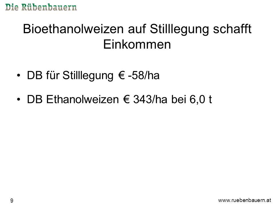 www.ruebenbauern.at 9 Bioethanolweizen auf Stilllegung schafft Einkommen DB für Stilllegung -58/ha DB Ethanolweizen 343/ha bei 6,0 t