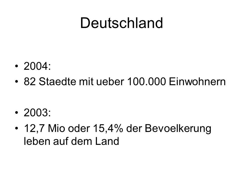 Deutschland 2004: 82 Staedte mit ueber 100.000 Einwohnern 2003: 12,7 Mio oder 15,4% der Bevoelkerung leben auf dem Land