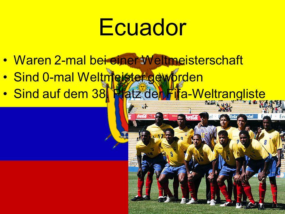Ecuador Waren 2-mal bei einer Weltmeisterschaft Sind 0-mal Weltmeister geworden Sind auf dem 38.