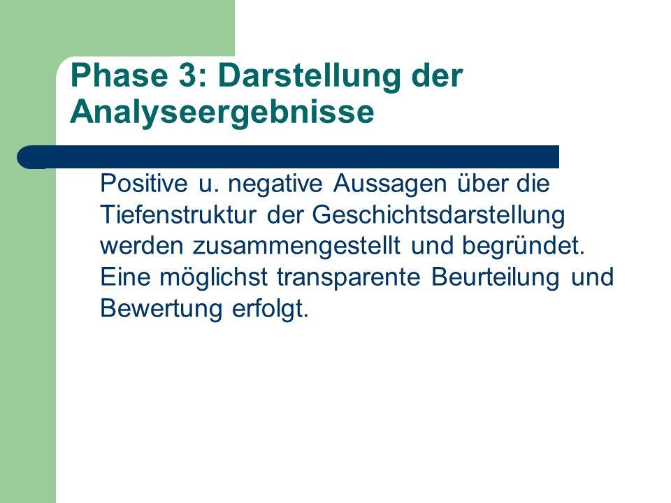 Phase 3: Darstellung der Analyseergebnisse Positive u. negative Aussagen über die Tiefenstruktur der Geschichtsdarstellung werden zusammengestellt und
