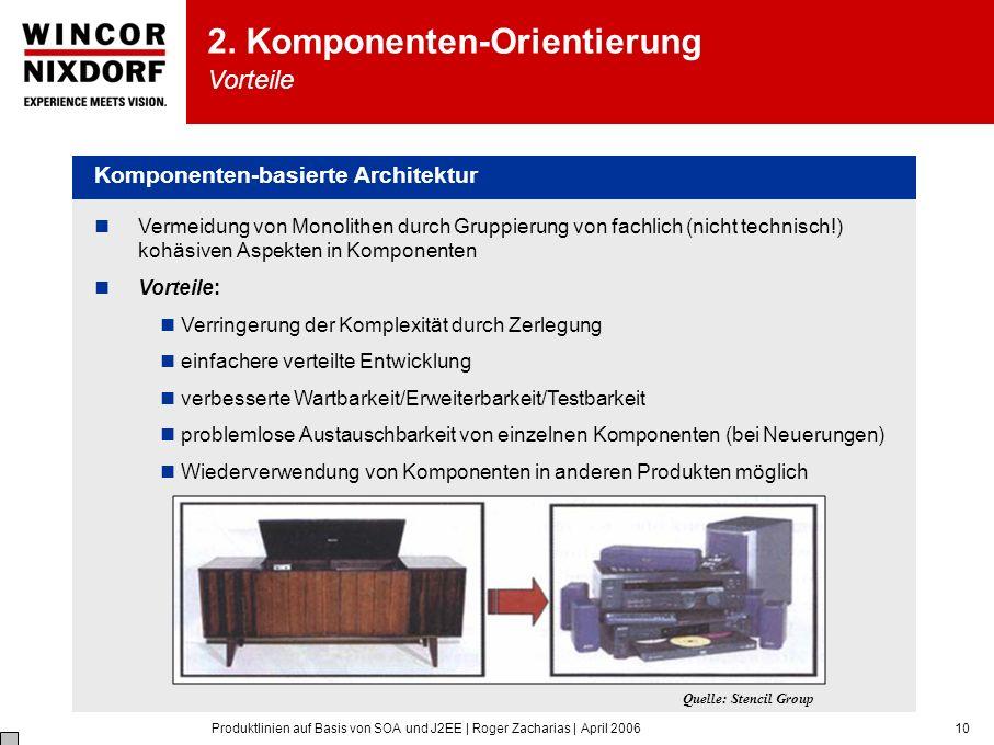 Produktlinien auf Basis von SOA und J2EE | Roger Zacharias | April 200610 Vermeidung von Monolithen durch Gruppierung von fachlich (nicht technisch!) kohäsiven Aspekten in Komponenten Vorteile: Verringerung der Komplexität durch Zerlegung einfachere verteilte Entwicklung verbesserte Wartbarkeit/Erweiterbarkeit/Testbarkeit problemlose Austauschbarkeit von einzelnen Komponenten (bei Neuerungen) Wiederverwendung von Komponenten in anderen Produkten möglich Komponenten-basierte Architektur Quelle: Stencil Group 2.