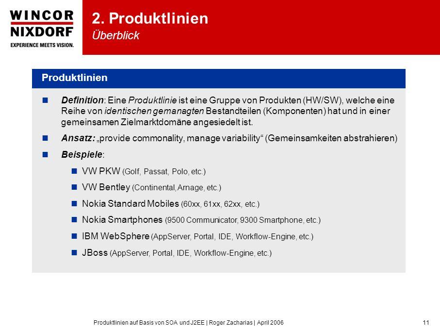 Produktlinien auf Basis von SOA und J2EE | Roger Zacharias | April 200611 NOTIZ: XXX Definition: Eine Produktlinie ist eine Gruppe von Produkten (HW/SW), welche eine Reihe von identischen gemanagten Bestandteilen (Komponenten) hat und in einer gemeinsamen Zielmarktdomäne angesiedelt ist.