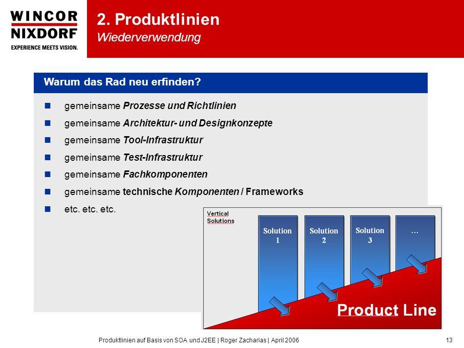 Produktlinien auf Basis von SOA und J2EE | Roger Zacharias | April 200613 Warum das Rad neu erfinden.