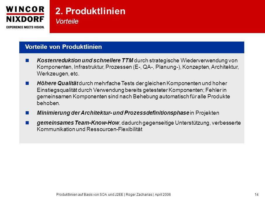 Produktlinien auf Basis von SOA und J2EE | Roger Zacharias | April 200614 NOTIZ: XXX Kostenreduktion und schnellere TTM durch strategische Wiederverwendung von Komponenten, Infrastruktur, Prozessen (E-, QA-, Planung-), Konzepten, Architektur, Werkzeugen, etc.