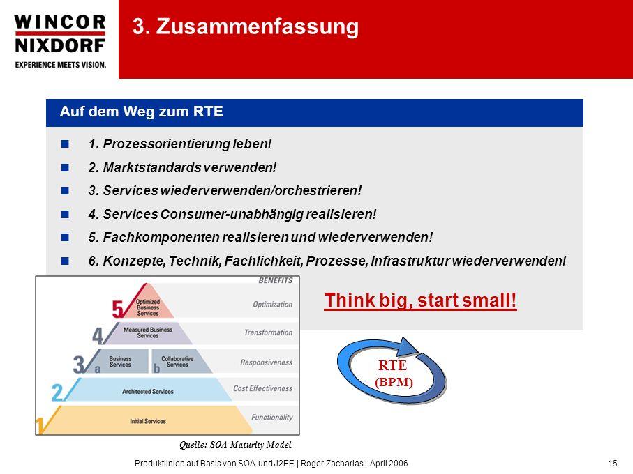 Produktlinien auf Basis von SOA und J2EE | Roger Zacharias | April 200615 NOTIZ: XXX 1.