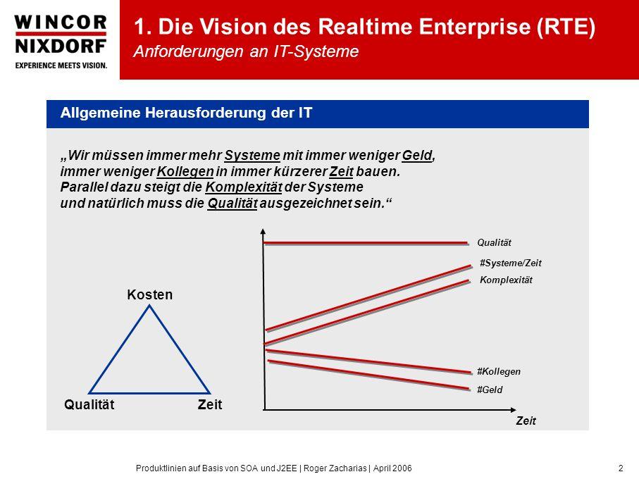 Produktlinien auf Basis von SOA und J2EE | Roger Zacharias | April 20062 NOTIZ: XXX Wir müssen immer mehr Systeme mit immer weniger Geld, immer weniger Kollegen in immer kürzerer Zeit bauen.