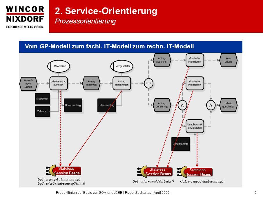 Produktlinien auf Basis von SOA und J2EE | Roger Zacharias | April 20066 Vom GP-Modell zum fachl.