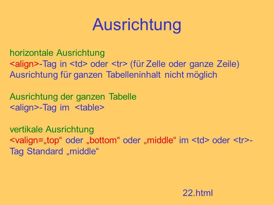 Ausrichtung 22.html horizontale Ausrichtung -Tag in oder (für Zelle oder ganze Zeile) Ausrichtung für ganzen Tabelleninhalt nicht möglich Ausrichtung der ganzen Tabelle -Tag im vertikale Ausrichtung oder - Tag Standard middle