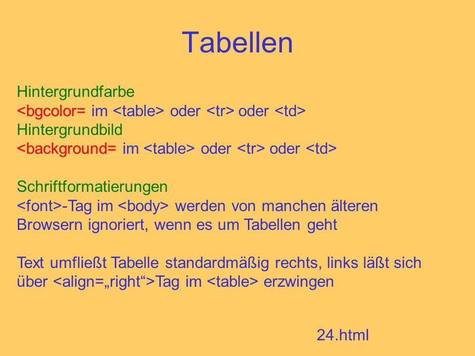 Tabellen 24.html Hintergrundfarbe oder oder Hintergrundbild oder oder Schriftformatierungen -Tag im werden von manchen älteren Browsern ignoriert, wenn es um Tabellen geht Text umfließt Tabelle standardmäßig rechts, links läßt sich über Tag im erzwingen