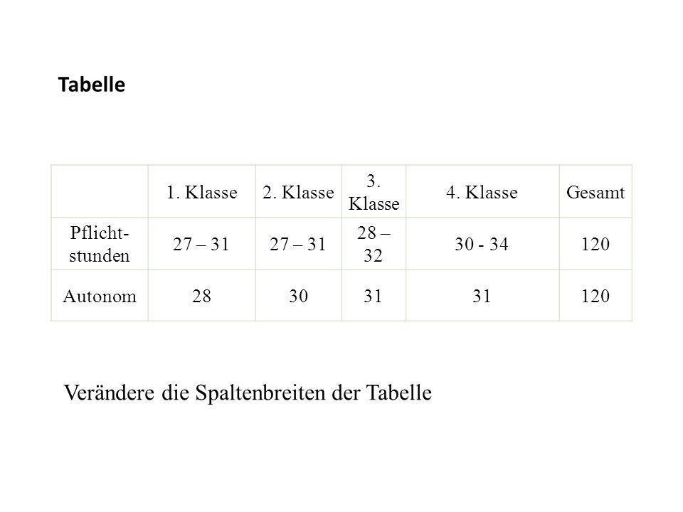 Tabelle 1.Klasse2. Klasse 3. Klasse 4.