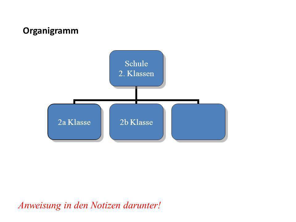 Organigramm Anweisung in den Notizen darunter! Schule 2. Klassen 2a Klasse2b Klasse 2a Klasse