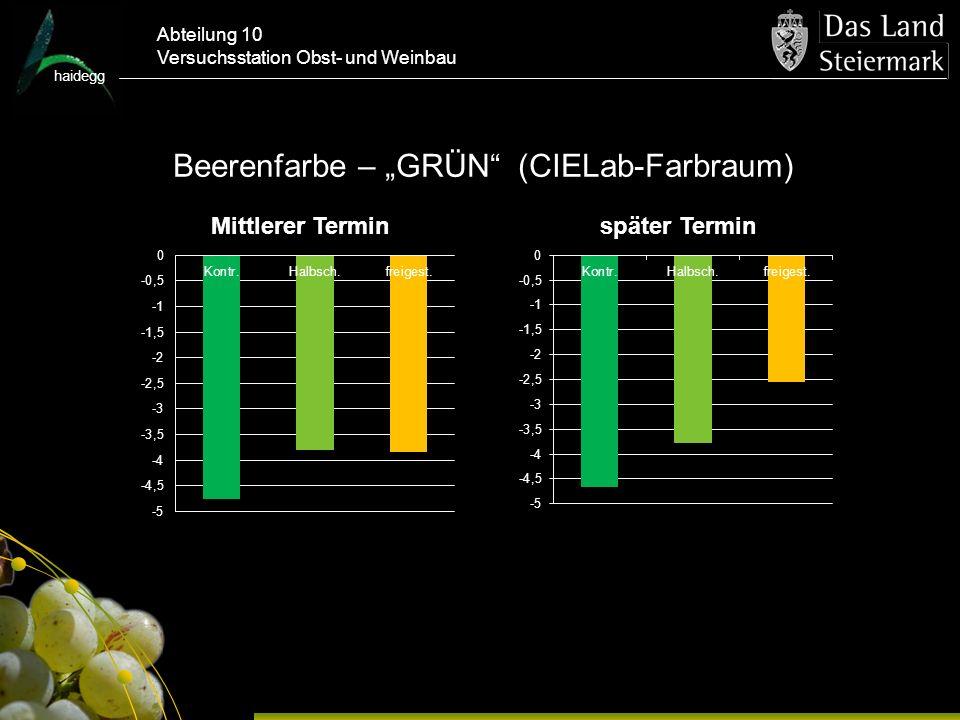 haidegg Abteilung 10 Versuchsstation Obst- und Weinbau Beerenfarbe – GRÜN (CIELab-Farbraum)