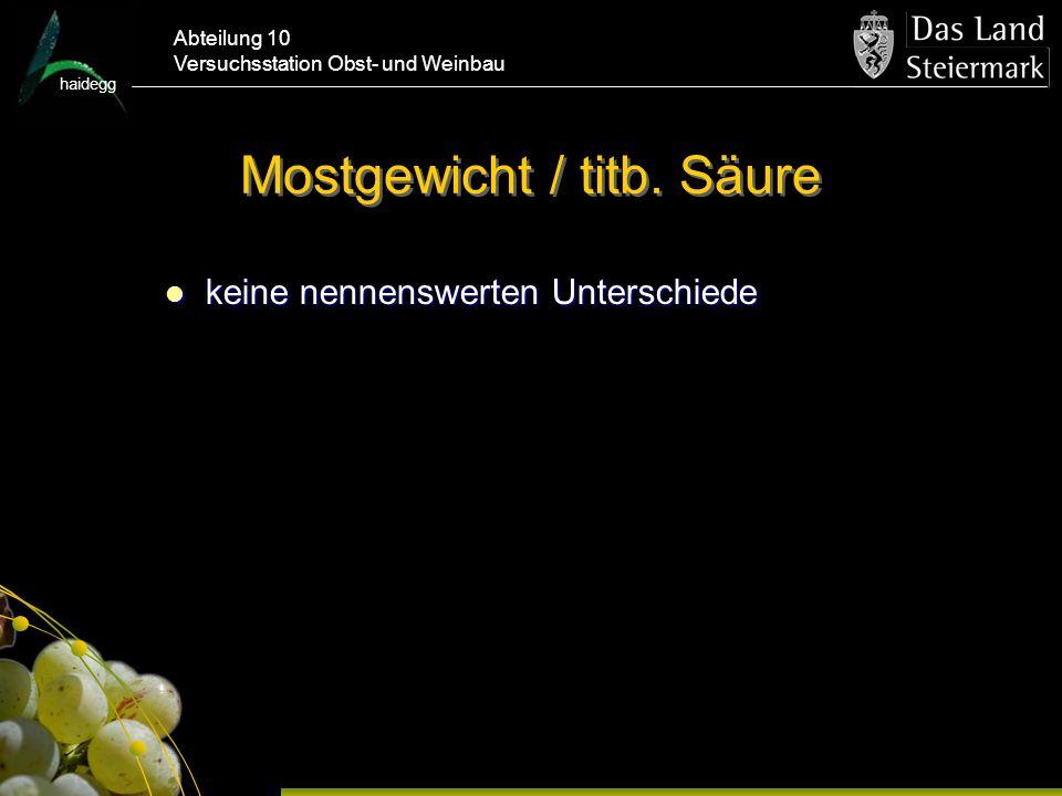 haidegg Abteilung 10 Versuchsstation Obst- und Weinbau Mostgewicht / titb.