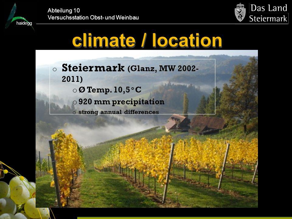 haidegg Abteilung 10 Versuchsstation Obst- und Weinbau o Steiermark (Glanz, MW 2002- 2011) o Ø Temp.
