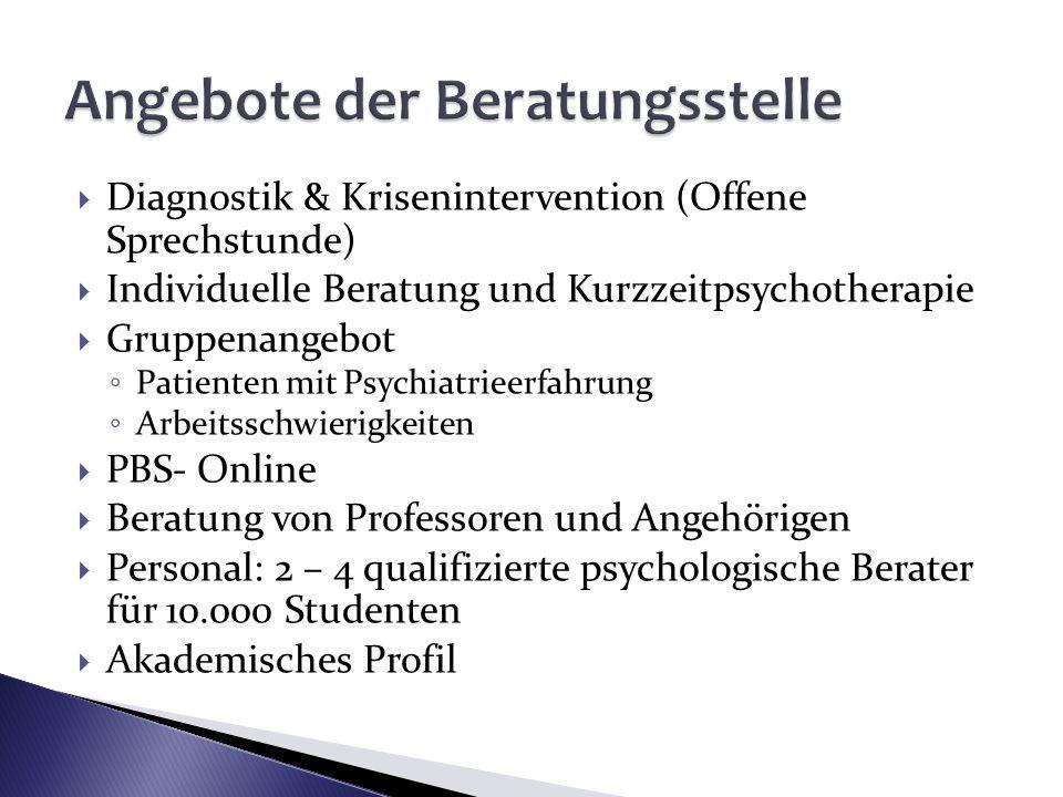 Diagnostik & Krisenintervention (Offene Sprechstunde) Individuelle Beratung und Kurzzeitpsychotherapie Gruppenangebot Patienten mit Psychiatrieerfahru