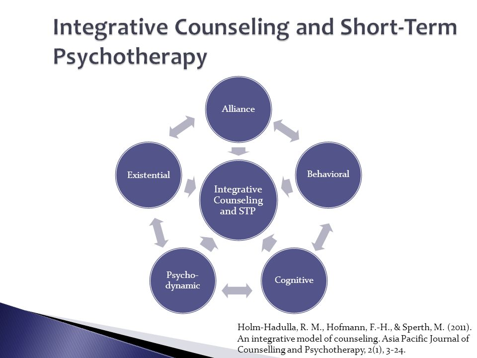 Integrative Counseling and Short-Term Psychotherapy Integrative Counseling and STP AllianceBehavioralCognitive Psycho- dynamic Existential Holm-Hadull
