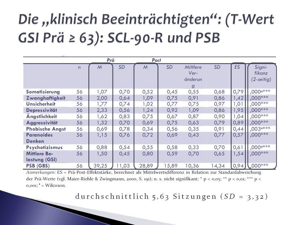 durchschnittlich 5,63 Sitzungen (SD = 3,32)