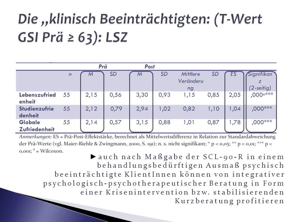 auch nach Maßgabe der SCL-90-R in einem behandlungsbedürftigen Ausmaß psychisch beeinträchtigte KlientInnen können von integrativer psychologisch-psyc