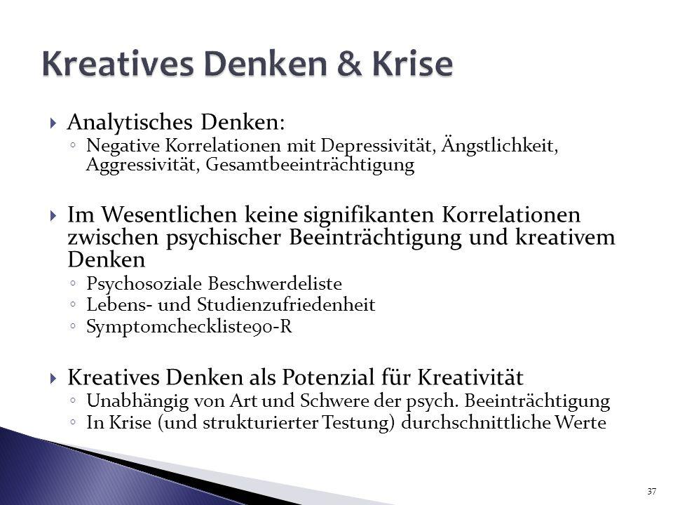 Analytisches Denken: Negative Korrelationen mit Depressivität, Ängstlichkeit, Aggressivität, Gesamtbeeinträchtigung Im Wesentlichen keine signifikante