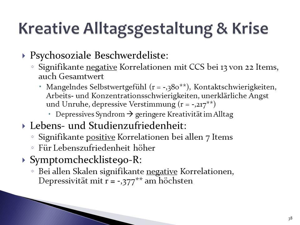 Psychosoziale Beschwerdeliste: Signifikante negative Korrelationen mit CCS bei 13 von 22 Items, auch Gesamtwert Mangelndes Selbstwertgefühl (r = -,380