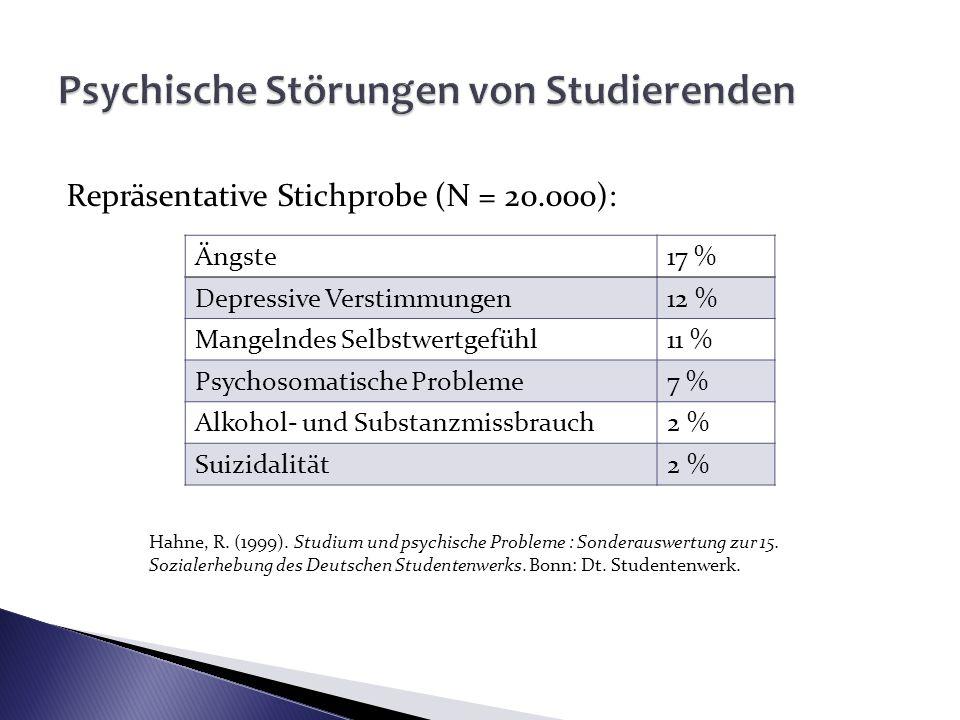 Ängste17 % Depressive Verstimmungen12 % Mangelndes Selbstwertgefühl11 % Psychosomatische Probleme7 % Alkohol- und Substanzmissbrauch2 % Suizidalität2
