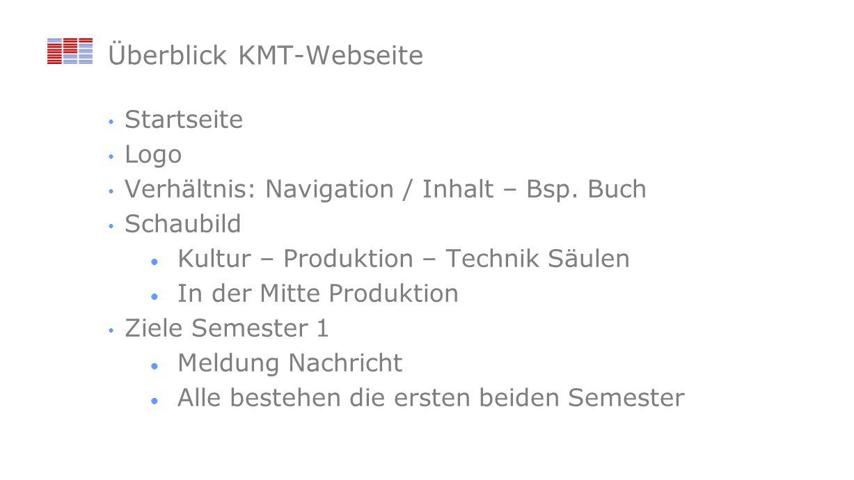 Überblick KMT-Webseite Startseite Logo Verhältnis: Navigation / Inhalt – Bsp.