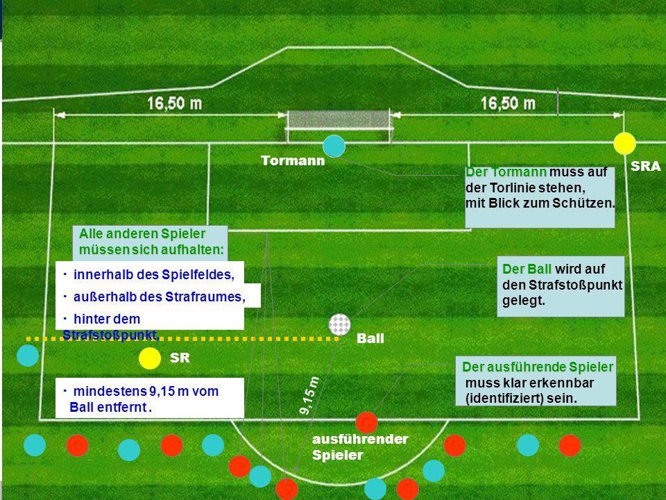 Erstellt: Richard Zeinzinger 6. Oktober 2008 Tormann Der Tormann Der Tormann muss auf der Torlinie stehen, mit Blick zum Schützen. Der Ball Der Ball w