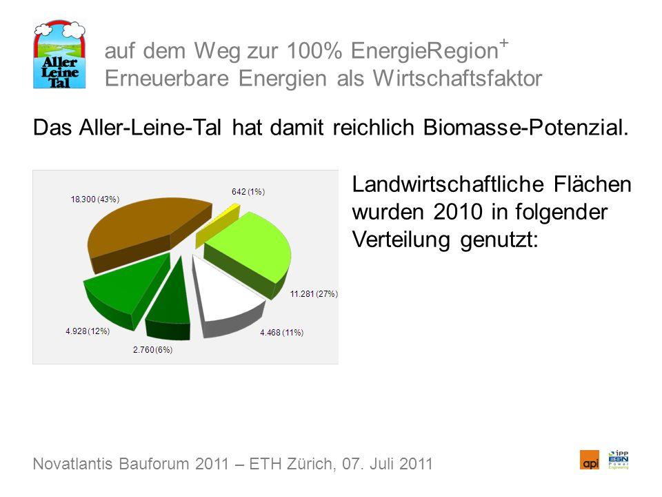 auf dem Weg zur 100% EnergieRegion + Erneuerbare Energien als Wirtschaftsfaktor Das Aller-Leine-Tal hat damit reichlich Biomasse-Potenzial. Novatlanti
