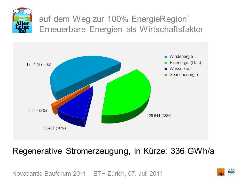 auf dem Weg zur 100% EnergieRegion + Erneuerbare Energien als Wirtschaftsfaktor Regenerative Stromerzeugung, in Kürze: 336 GWh/a Novatlantis Bauforum 2011 – ETH Zürich, 07.