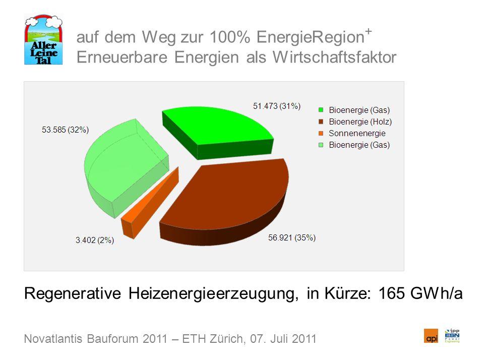 auf dem Weg zur 100% EnergieRegion + Erneuerbare Energien als Wirtschaftsfaktor Regenerative Heizenergieerzeugung, in Kürze: 165 GWh/a Novatlantis Bauforum 2011 – ETH Zürich, 07.