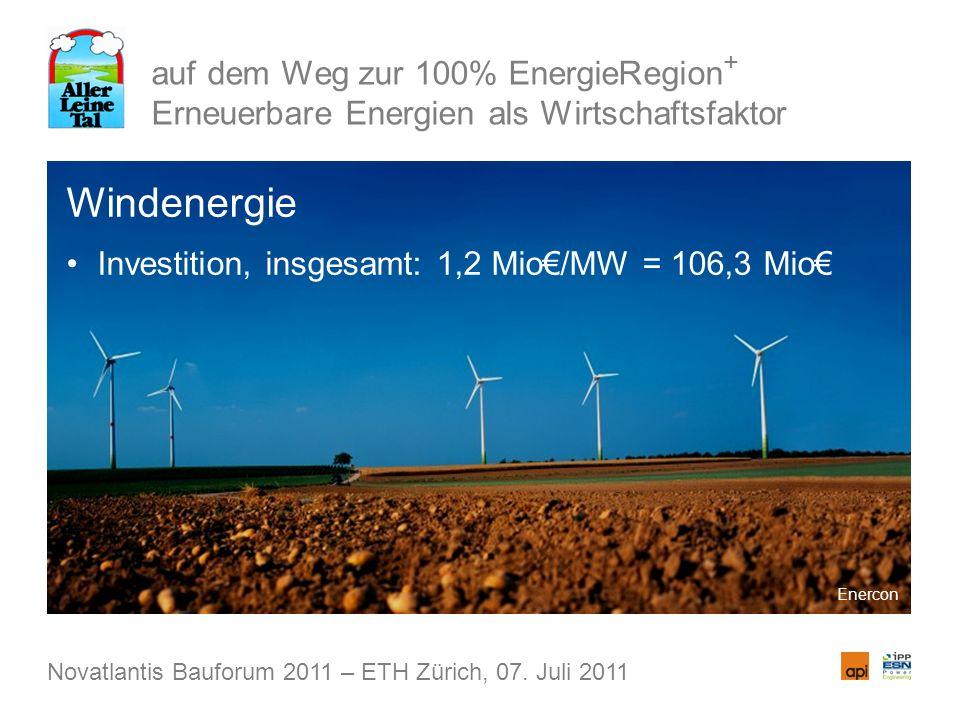 auf dem Weg zur 100% EnergieRegion + Erneuerbare Energien als Wirtschaftsfaktor Windenergie Investition, insgesamt: 1,2 Mio/MW = 106,3 Mio Novatlantis Bauforum 2011 – ETH Zürich, 07.