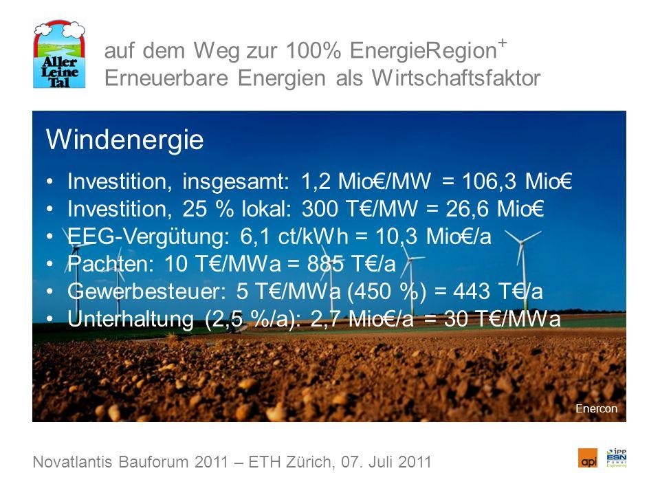 auf dem Weg zur 100% EnergieRegion + Erneuerbare Energien als Wirtschaftsfaktor Windenergie Investition, insgesamt: 1,2 Mio/MW = 106,3 Mio Investition, 25 % lokal: 300 T/MW = 26,6 Mio EEG-Vergütung: 6,1 ct/kWh = 10,3 Mio/a Pachten: 10 T/MWa = 885 T/a Gewerbesteuer: 5 T/MWa (450 %) = 443 T/a Unterhaltung (2,5 %/a): 2,7 Mio/a = 30 T/MWa Novatlantis Bauforum 2011 – ETH Zürich, 07.