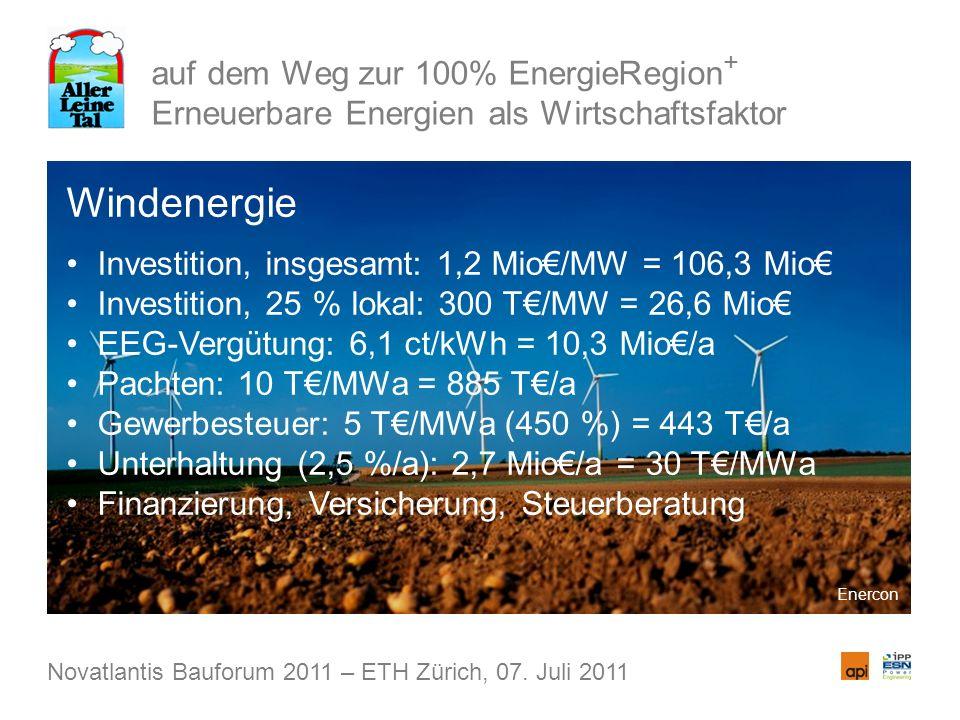 auf dem Weg zur 100% EnergieRegion + Erneuerbare Energien als Wirtschaftsfaktor Windenergie Investition, insgesamt: 1,2 Mio/MW = 106,3 Mio Investition, 25 % lokal: 300 T/MW = 26,6 Mio EEG-Vergütung: 6,1 ct/kWh = 10,3 Mio/a Pachten: 10 T/MWa = 885 T/a Gewerbesteuer: 5 T/MWa (450 %) = 443 T/a Unterhaltung (2,5 %/a): 2,7 Mio/a = 30 T/MWa Finanzierung, Versicherung, Steuerberatung Novatlantis Bauforum 2011 – ETH Zürich, 07.