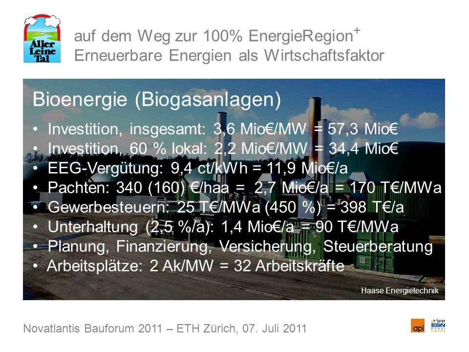auf dem Weg zur 100% EnergieRegion + Erneuerbare Energien als Wirtschaftsfaktor Bioenergie (Biogasanlagen) Investition, insgesamt: 3,6 Mio/MW = 57,3 Mio Investition, 60 % lokal: 2,2 Mio/MW = 34,4 Mio EEG-Vergütung: 9,4 ct/kWh = 11,9 Mio/a Pachten: 340 (160) /haa = 2,7 Mio/a = 170 T/MWa Gewerbesteuern: 25 T/MWa (450 %) = 398 T/a Unterhaltung (2,5 %/a): 1,4 Mio/a = 90 T/MWa Planung, Finanzierung, Versicherung, Steuerberatung Arbeitsplätze: 2 Ak/MW = 32 Arbeitskräfte Novatlantis Bauforum 2011 – ETH Zürich, 07.