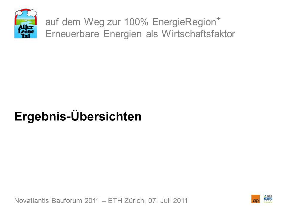 auf dem Weg zur 100% EnergieRegion + Erneuerbare Energien als Wirtschaftsfaktor Ergebnis-Übersichten Novatlantis Bauforum 2011 – ETH Zürich, 07. Juli